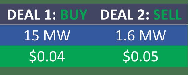 Solar_Equipment_Broker_deals_example_image